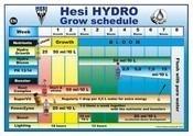 grow schedule hesi hydro