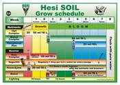 grow schedule hesi soil