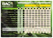 grow schedule bac organic