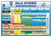 kweekschema hesi hydro