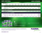 grow schedule plagron alga