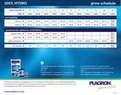 kweekschema plagron hydro