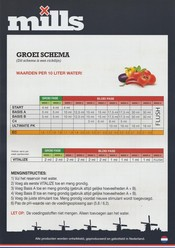 grow schedule mills nutrients