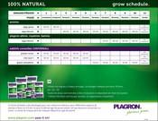 schema de culture plagron alga